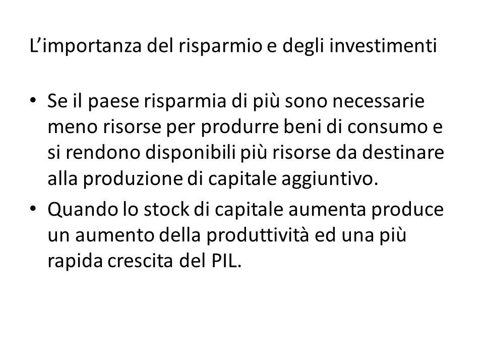 L'importanza del risparmio e degli investimenti Se il paese risparmia di più sono necessarie meno risorse per produrre beni di consumo e si rendono disponibili più risorse da destinare alla produzione di capitale aggiuntivo.
