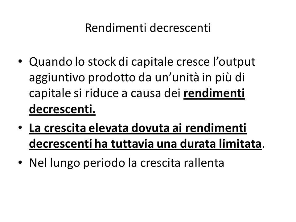 Rendimenti decrescenti Quando lo stock di capitale cresce l'output aggiuntivo prodotto da un'unità in più di capitale si riduce a causa dei rendimenti decrescenti.