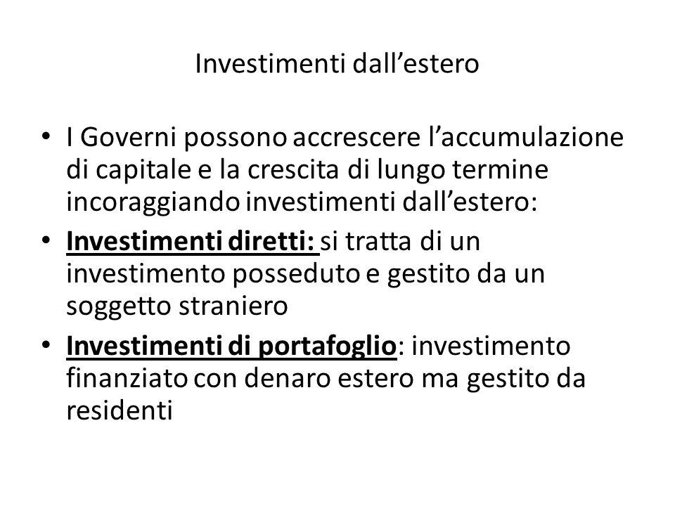 Investimenti dall'estero I Governi possono accrescere l'accumulazione di capitale e la crescita di lungo termine incoraggiando investimenti dall'estero: Investimenti diretti: si tratta di un investimento posseduto e gestito da un soggetto straniero Investimenti di portafoglio: investimento finanziato con denaro estero ma gestito da residenti