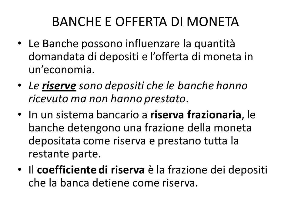 BANCHE E OFFERTA DI MONETA Le Banche possono influenzare la quantità domandata di depositi e l'offerta di moneta in un'economia.