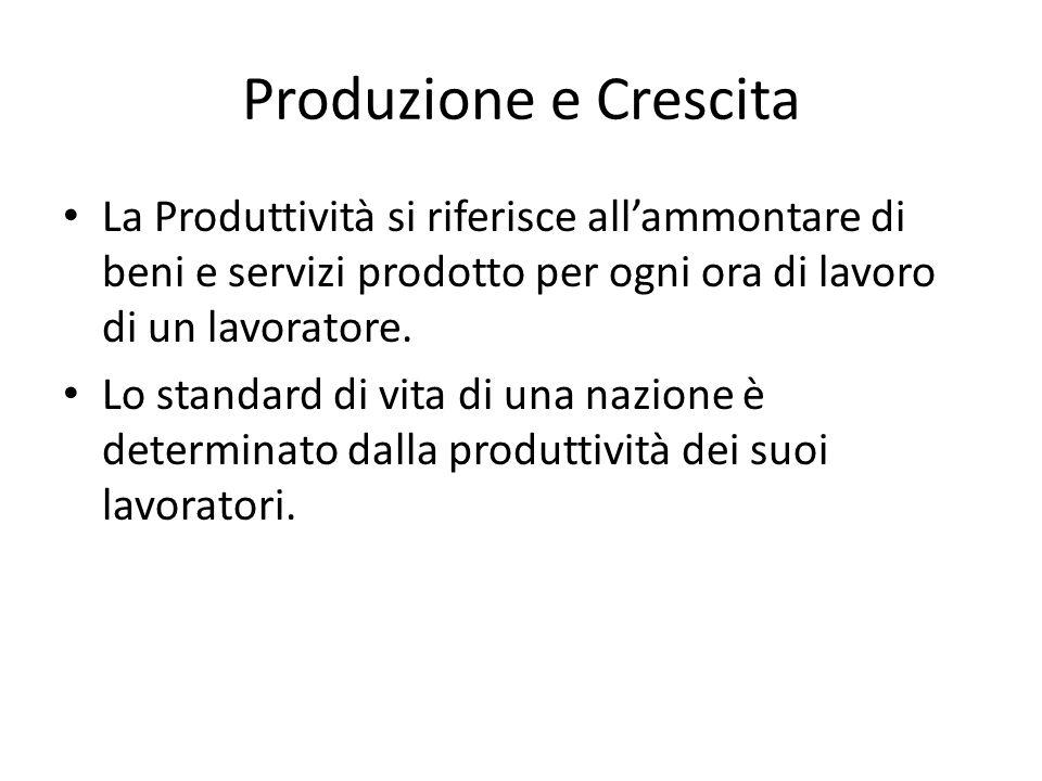 Produzione e Crescita La Produttività si riferisce all'ammontare di beni e servizi prodotto per ogni ora di lavoro di un lavoratore.
