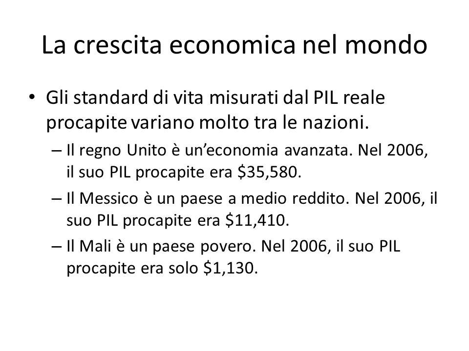 La crescita economica nel mondo Gli standard di vita misurati dal PIL reale procapite variano molto tra le nazioni.