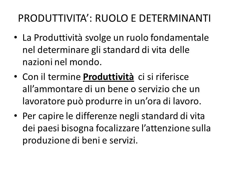 PRODUTTIVITA': RUOLO E DETERMINANTI La Produttività svolge un ruolo fondamentale nel determinare gli standard di vita delle nazioni nel mondo.