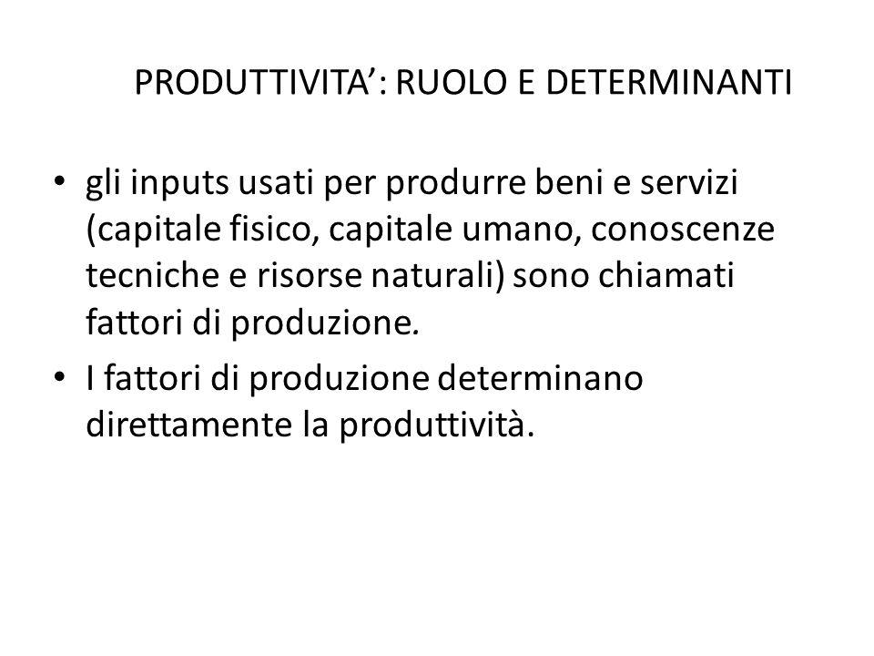 How PRODUTTIVITA': RUOLO E DETERMINANTI gli inputs usati per produrre beni e servizi (capitale fisico, capitale umano, conoscenze tecniche e risorse naturali) sono chiamati fattori di produzione.