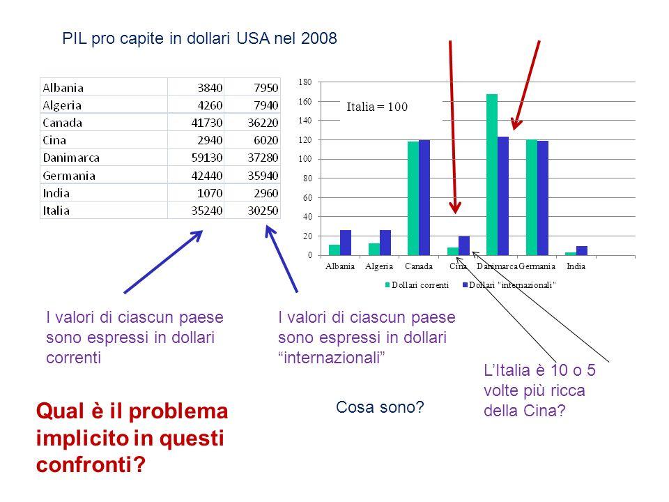 PIL pro capite in dollari USA nel 2008 I valori di ciascun paese sono espressi in dollari correnti I valori di ciascun paese sono espressi in dollari internazionali Cosa sono.