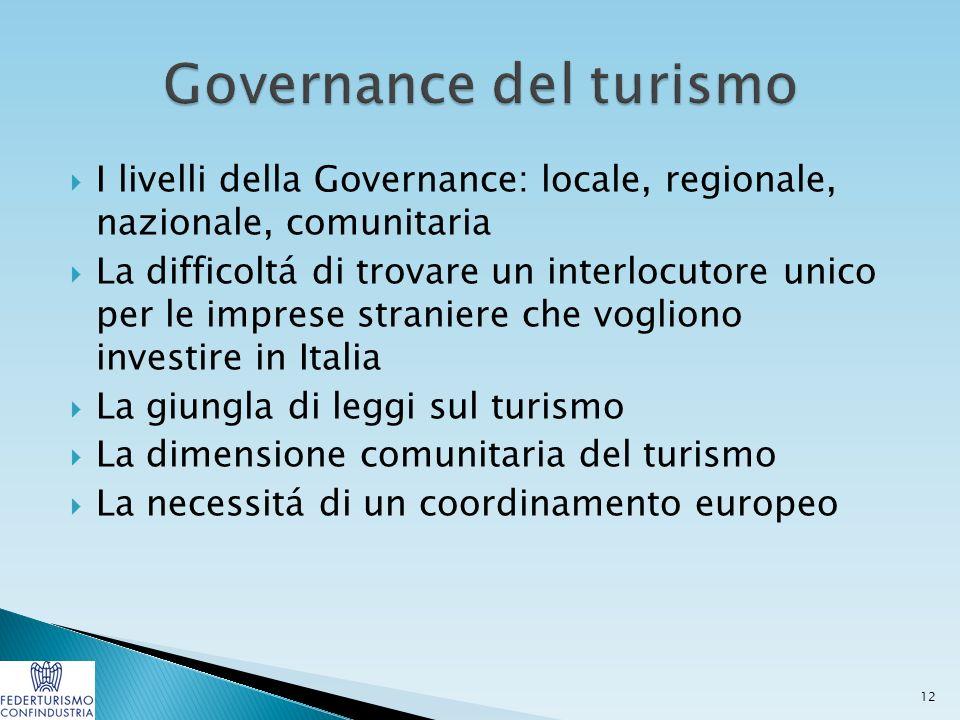  I livelli della Governance: locale, regionale, nazionale, comunitaria  La difficoltá di trovare un interlocutore unico per le imprese straniere che vogliono investire in Italia  La giungla di leggi sul turismo  La dimensione comunitaria del turismo  La necessitá di un coordinamento europeo 12