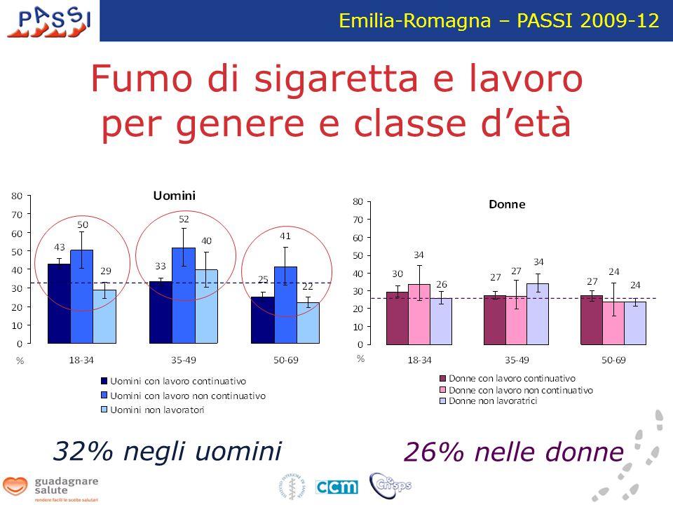 Fumo di sigaretta e lavoro per genere e classe d'età Emilia-Romagna – PASSI 2009-12 32% negli uomini 26% nelle donne
