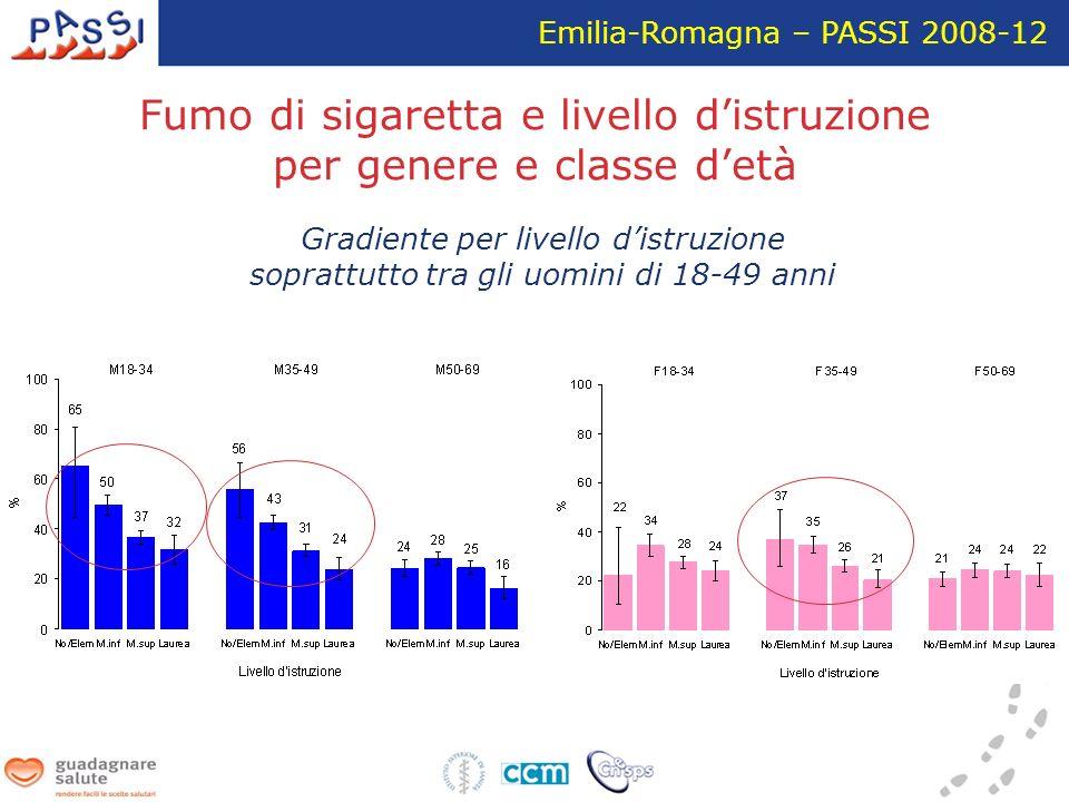 Fumo di sigaretta e livello d'istruzione per genere e classe d'età Emilia-Romagna – PASSI 2008-12 Gradiente per livello d'istruzione soprattutto tra gli uomini di 18-49 anni