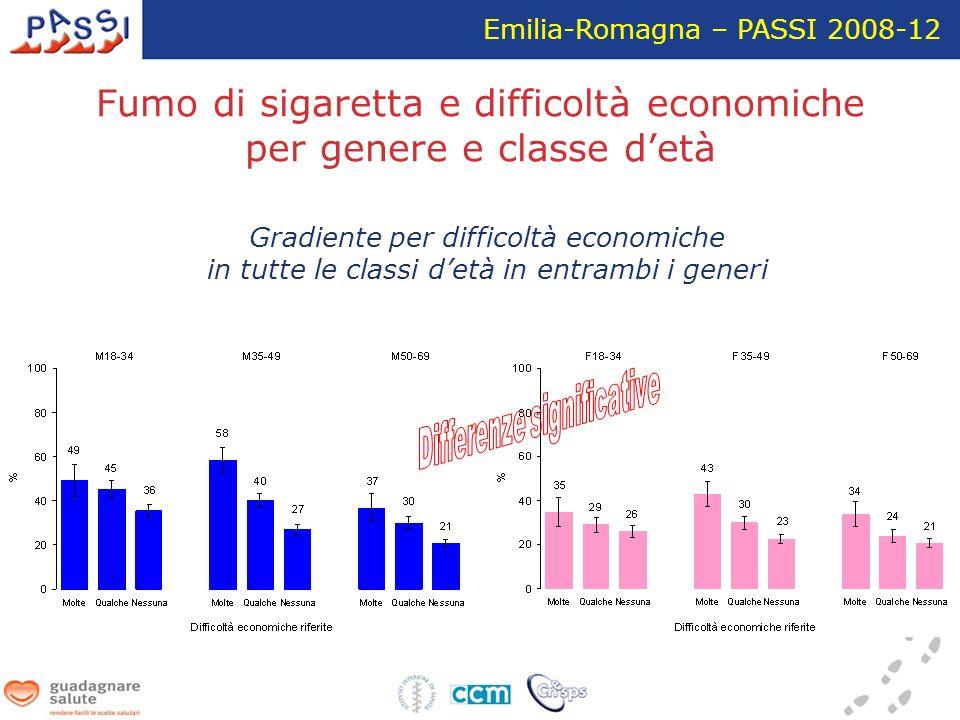 Fumo di sigaretta e difficoltà economiche per genere e classe d'età Emilia-Romagna – PASSI 2008-12 Gradiente per difficoltà economiche in tutte le classi d'età in entrambi i generi