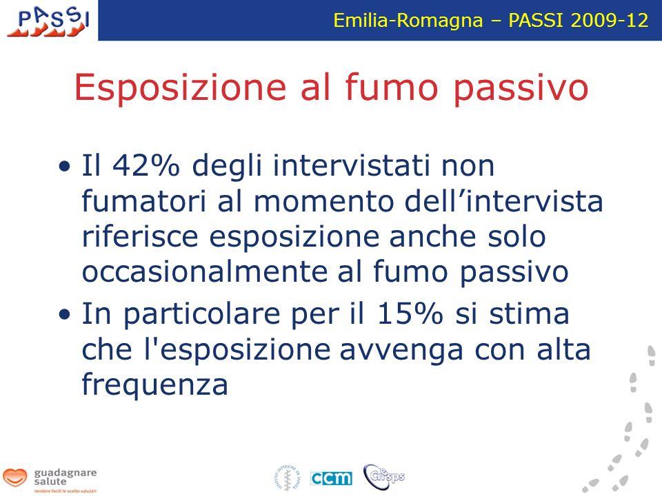 Esposizione al fumo passivo Il 42% degli intervistati non fumatori al momento dell'intervista riferisce esposizione anche solo occasionalmente al fumo passivo In particolare per il 15% si stima che l esposizione avvenga con alta frequenza Emilia-Romagna – PASSI 2009-12