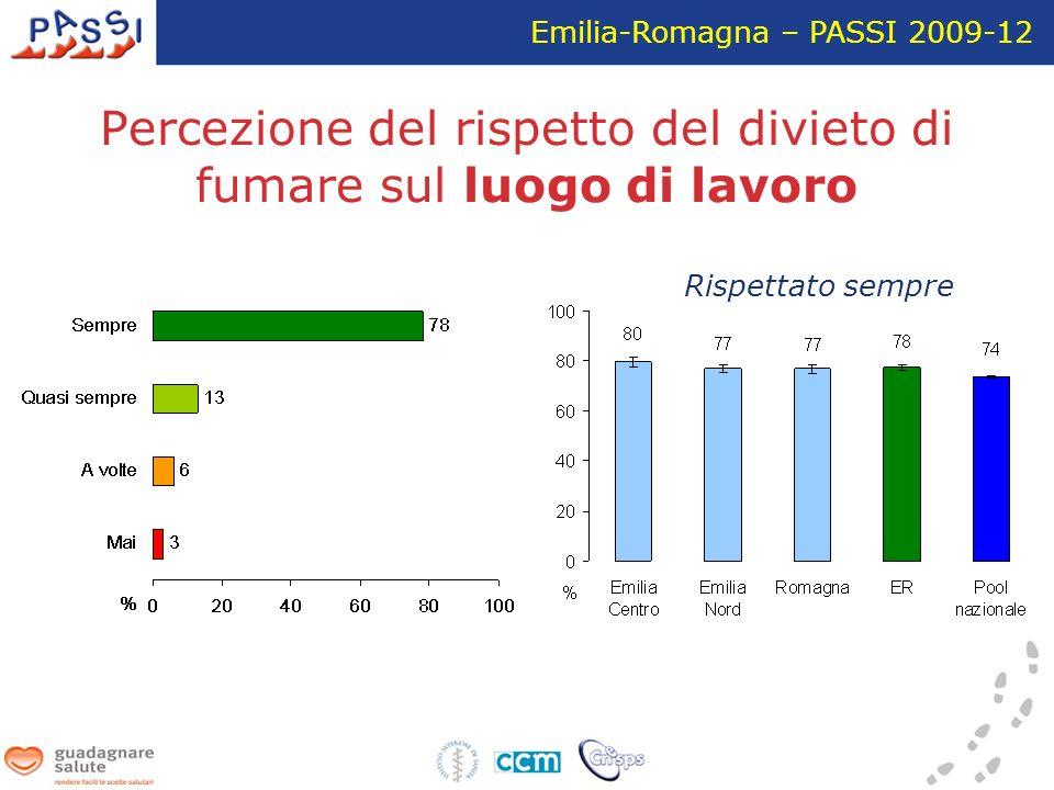 Percezione del rispetto del divieto di fumare sul luogo di lavoro Emilia-Romagna – PASSI 2009-12 Rispettato sempre