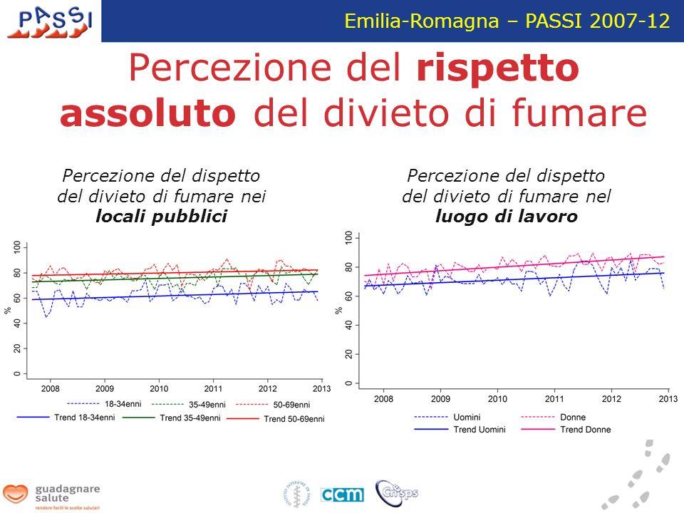 Percezione del rispetto assoluto del divieto di fumare Percezione del dispetto del divieto di fumare nei locali pubblici Percezione del dispetto del divieto di fumare nel luogo di lavoro Emilia-Romagna – PASSI 2007-12