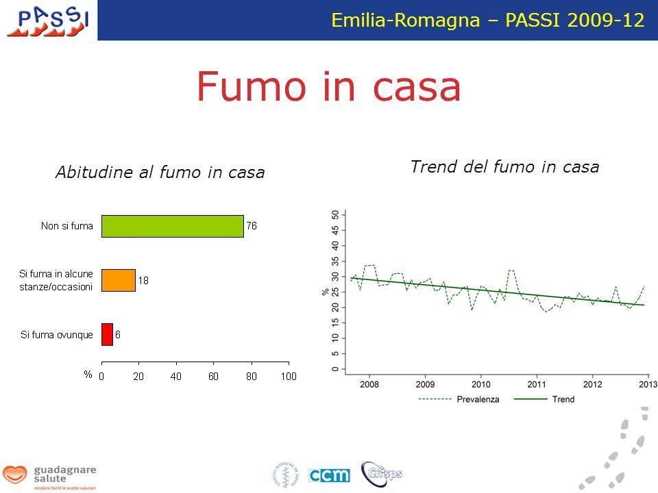 Fumo in casa Abitudine al fumo in casa Trend del fumo in casa Emilia-Romagna – PASSI 2009-12