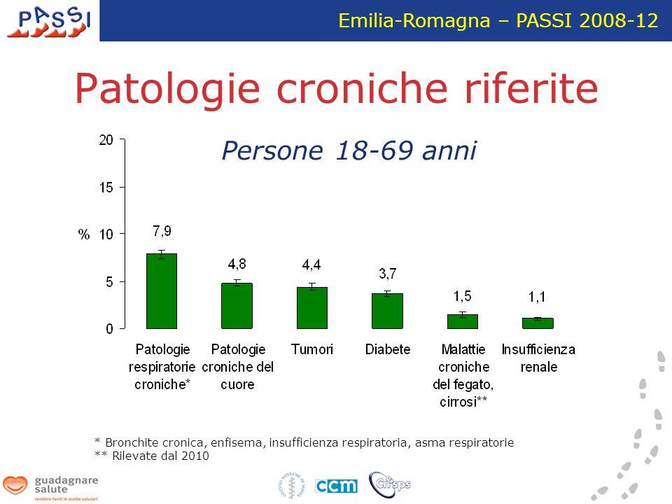 Patologie croniche riferite Emilia-Romagna – PASSI 2008-12 Persone 18-69 anni * Bronchite cronica, enfisema, insufficienza respiratoria, asma respiratorie ** Rilevate dal 2010