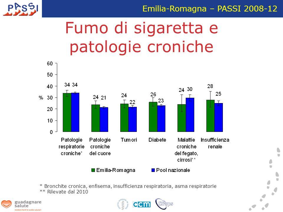 Fumo di sigaretta e patologie croniche * Bronchite cronica, enfisema, insufficienza respiratoria, asma respiratorie ** Rilevate dal 2010 Emilia-Romagna – PASSI 2008-12