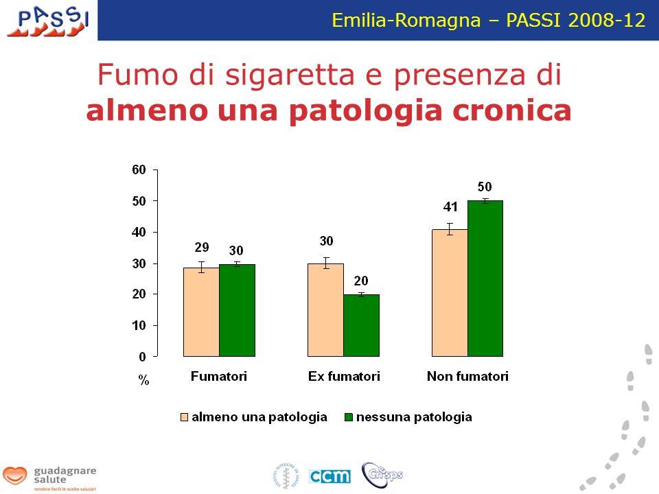 Fumo di sigaretta e presenza di almeno una patologia cronica Emilia-Romagna – PASSI 2008-12