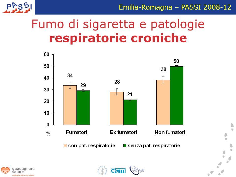 Fumo di sigaretta e patologie respiratorie croniche Emilia-Romagna – PASSI 2008-12