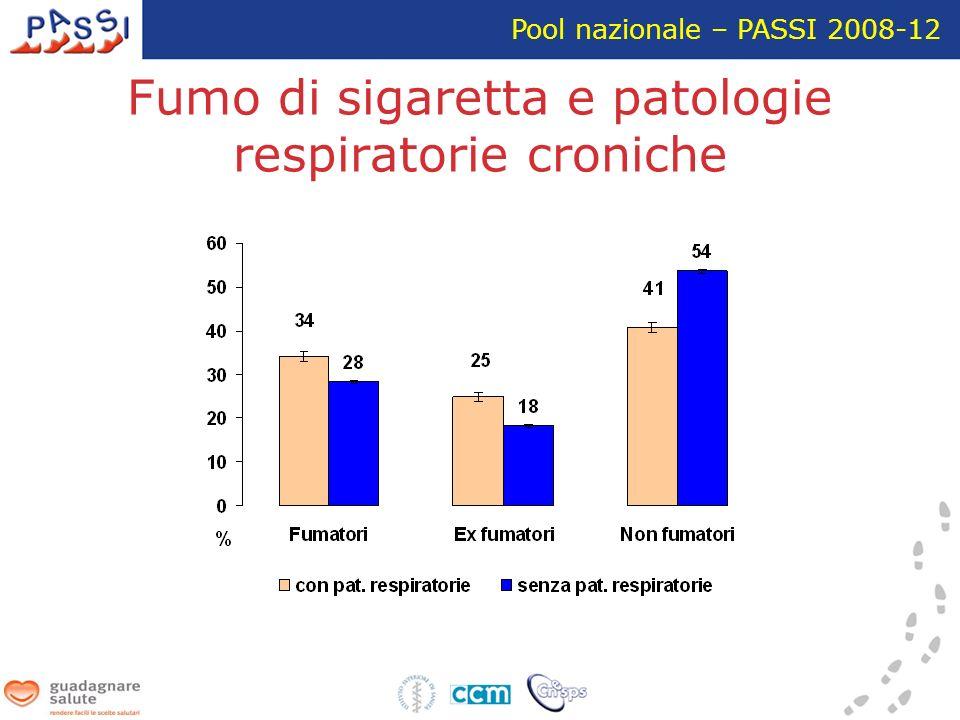 Fumo di sigaretta e patologie respiratorie croniche Pool nazionale – PASSI 2008-12