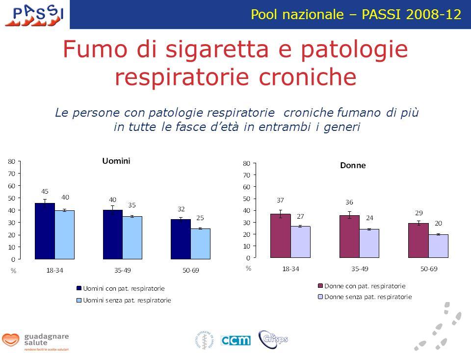 Fumo di sigaretta e patologie respiratorie croniche Pool nazionale – PASSI 2008-12 Le persone con patologie respiratorie croniche fumano di più in tutte le fasce d'età in entrambi i generi