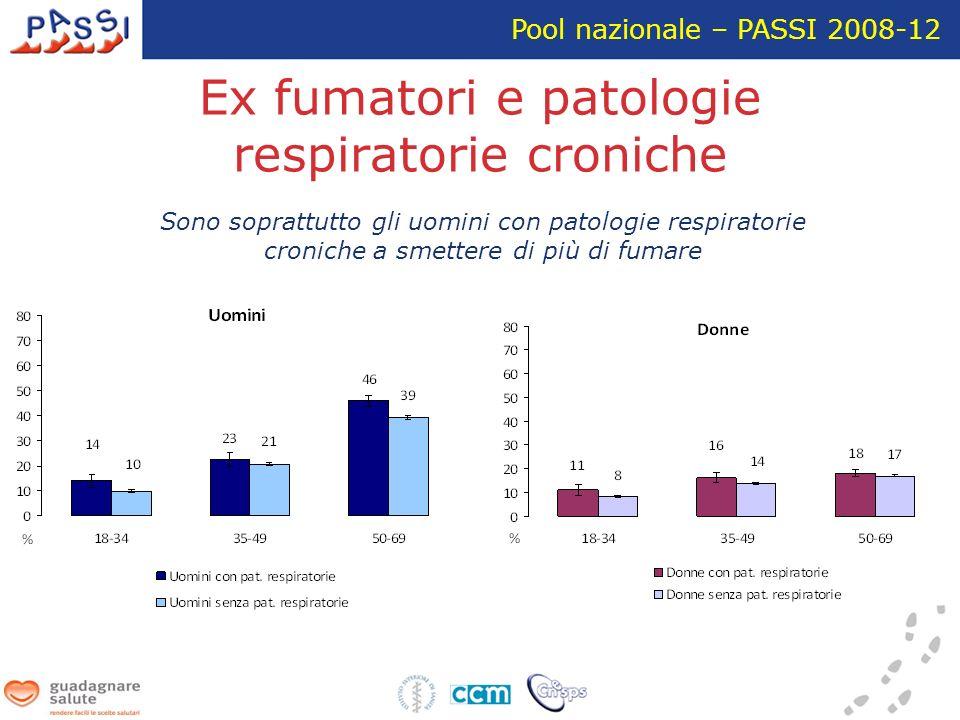 Ex fumatori e patologie respiratorie croniche Pool nazionale – PASSI 2008-12 Sono soprattutto gli uomini con patologie respiratorie croniche a smettere di più di fumare
