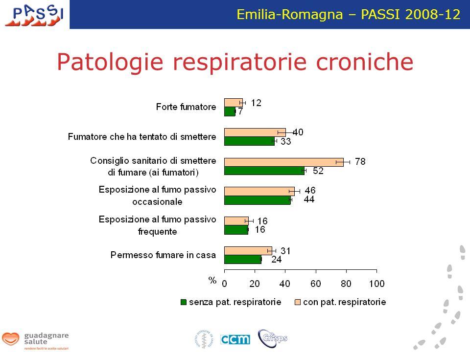 Patologie respiratorie croniche Emilia-Romagna – PASSI 2008-12