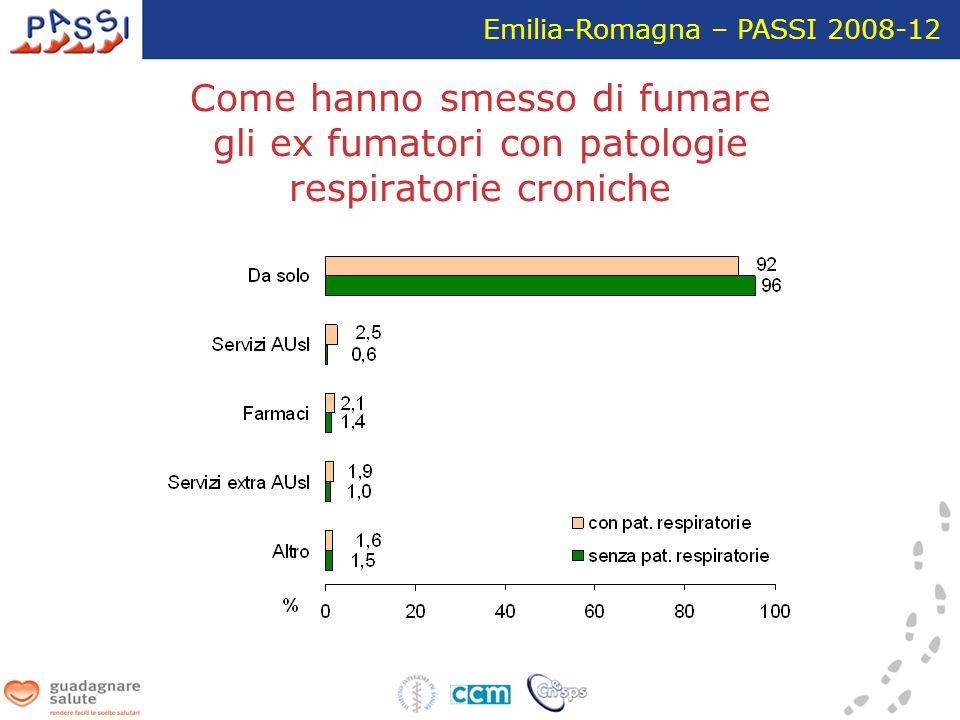 Come hanno smesso di fumare gli ex fumatori con patologie respiratorie croniche Emilia-Romagna – PASSI 2008-12