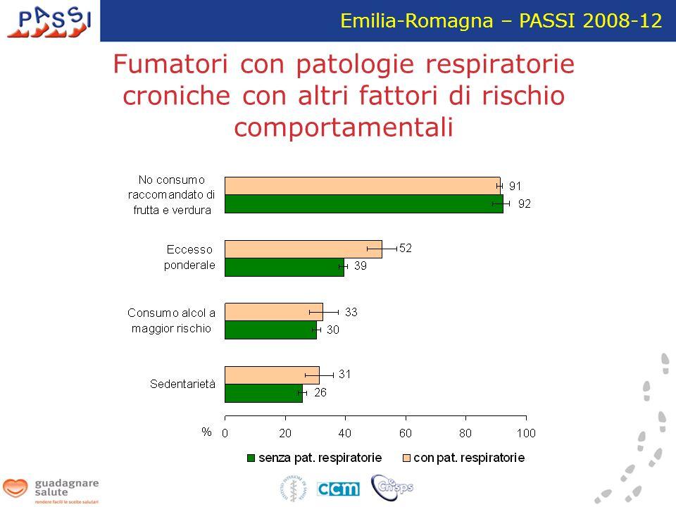 Fumatori con patologie respiratorie croniche con altri fattori di rischio comportamentali Emilia-Romagna – PASSI 2008-12