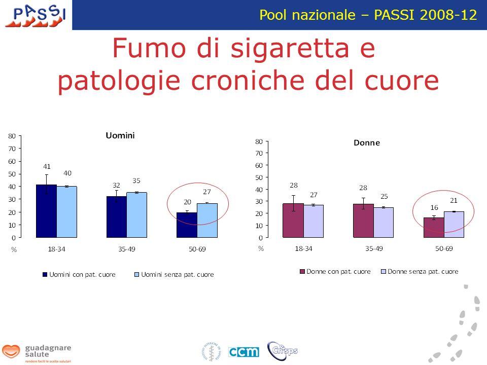 Fumo di sigaretta e patologie croniche del cuore Pool nazionale – PASSI 2008-12