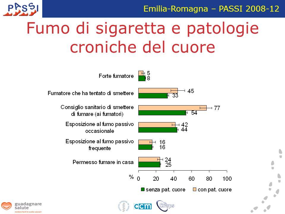 Fumo di sigaretta e patologie croniche del cuore Emilia-Romagna – PASSI 2008-12