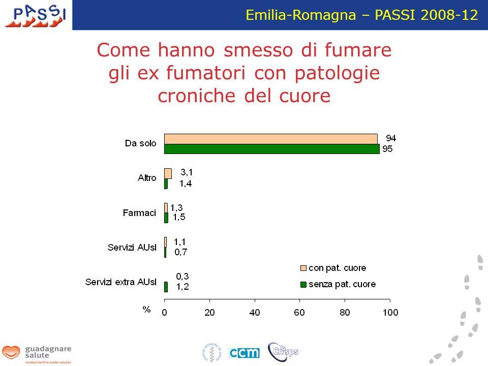 Come hanno smesso di fumare gli ex fumatori con patologie croniche del cuore Emilia-Romagna – PASSI 2008-12
