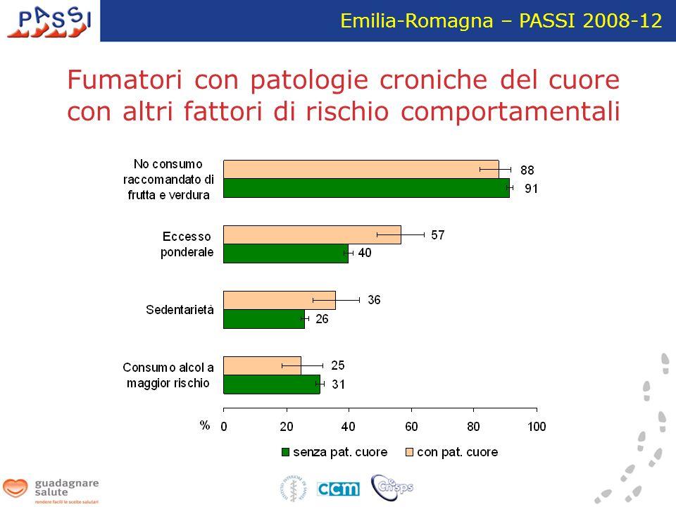 Fumatori con patologie croniche del cuore con altri fattori di rischio comportamentali Emilia-Romagna – PASSI 2008-12