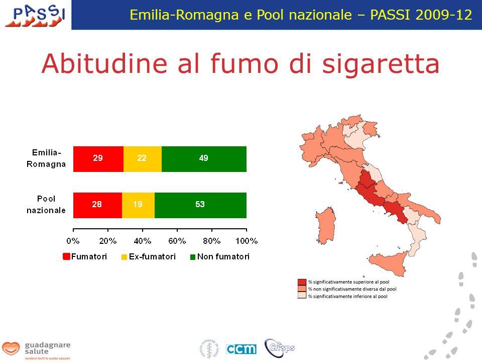 Abitudine al fumo di sigaretta Emilia-Romagna e Pool nazionale – PASSI 2009-12