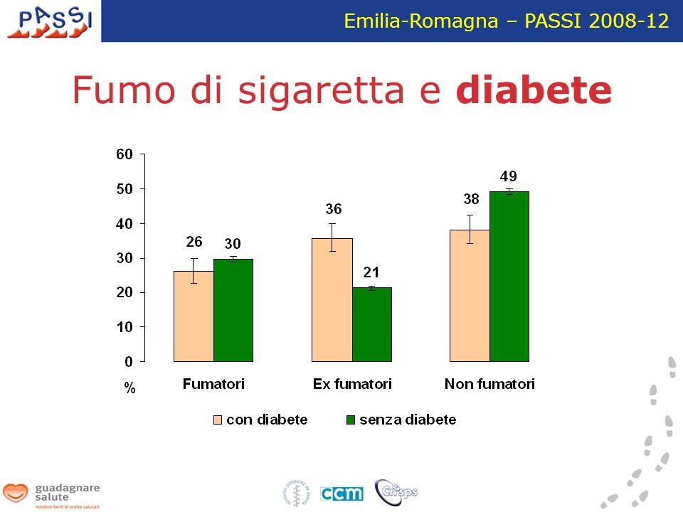 Fumo di sigaretta e diabete Emilia-Romagna – PASSI 2008-12