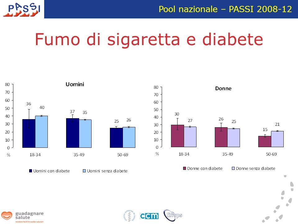 Fumo di sigaretta e diabete Pool nazionale – PASSI 2008-12
