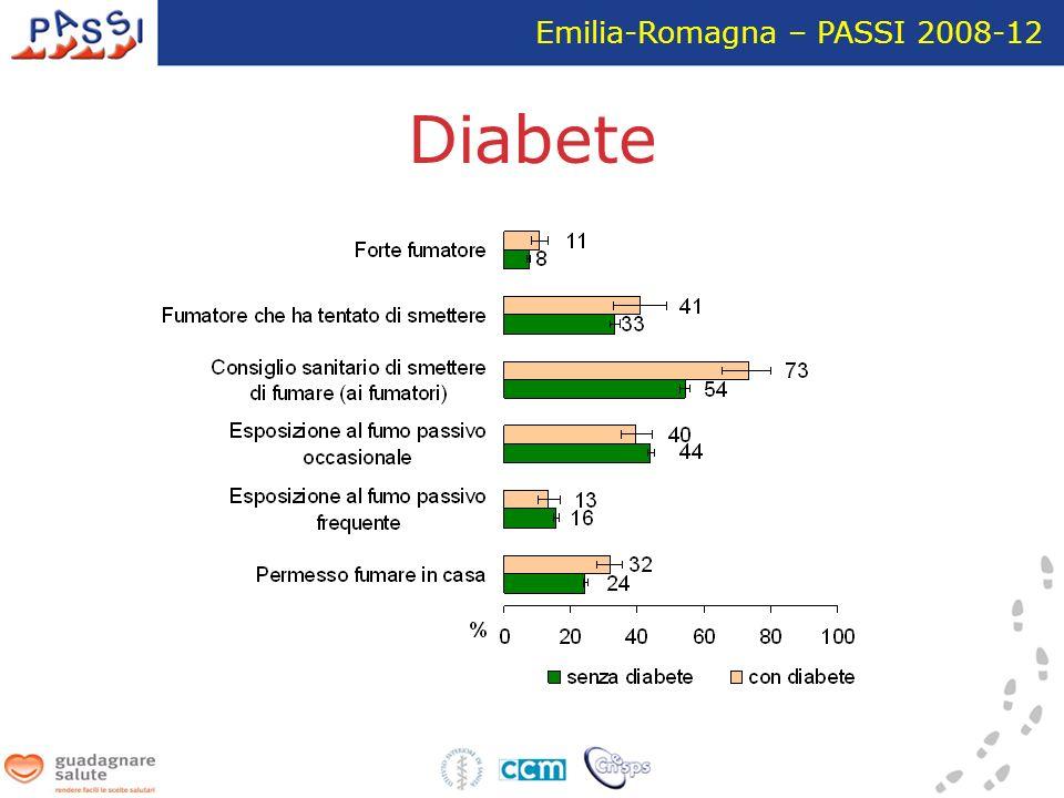 Diabete Emilia-Romagna – PASSI 2008-12