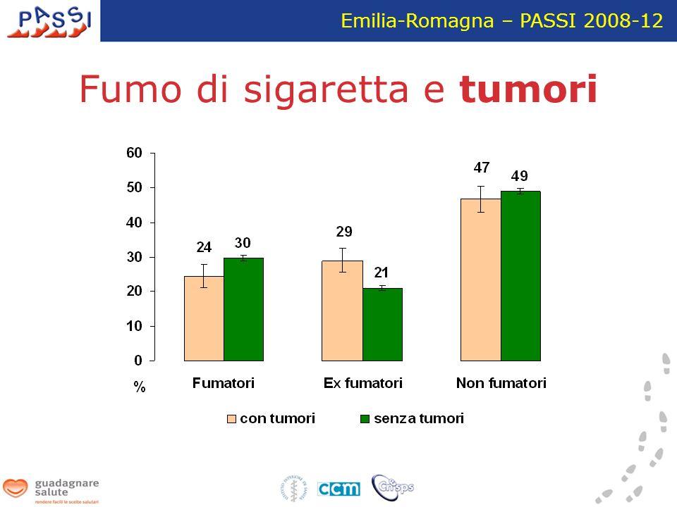 Fumo di sigaretta e tumori Emilia-Romagna – PASSI 2008-12