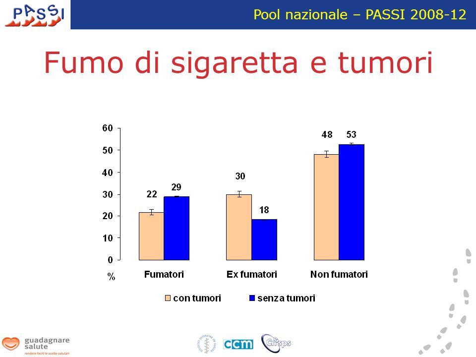 Fumo di sigaretta e tumori Pool nazionale – PASSI 2008-12