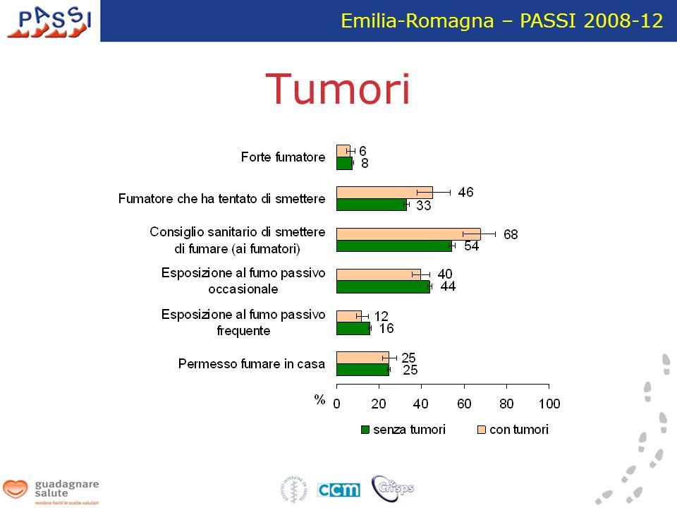 Tumori Emilia-Romagna – PASSI 2008-12