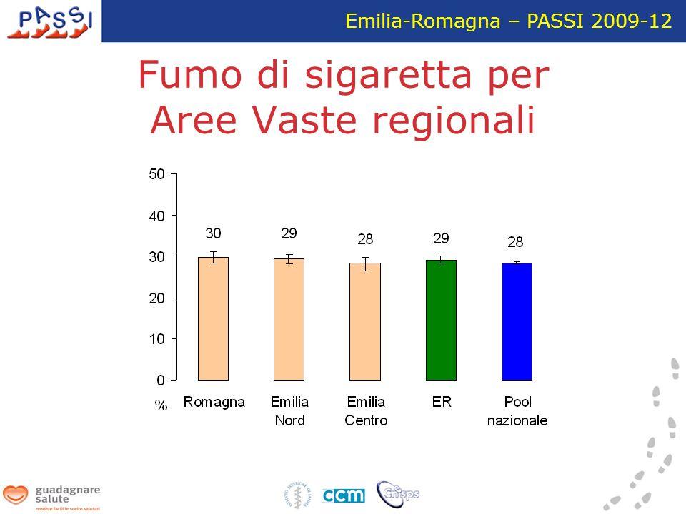 Fumo di sigaretta per Aree Vaste regionali Emilia-Romagna – PASSI 2009-12