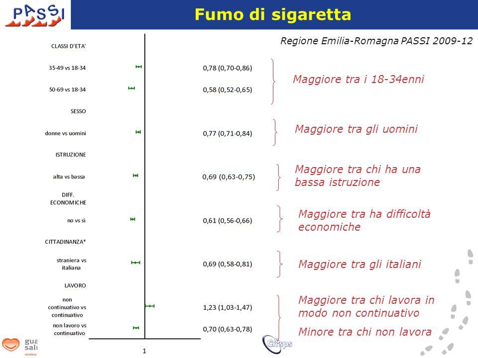 Fumo di sigaretta Maggiore tra chi lavora in modo non continuativo Minore tra chi non lavora Regione Emilia-Romagna PASSI 2009-12 Maggiore tra i 18-34enni Maggiore tra gli uomini Maggiore tra chi ha una bassa istruzione Maggiore tra ha difficoltà economiche Maggiore tra gli italiani