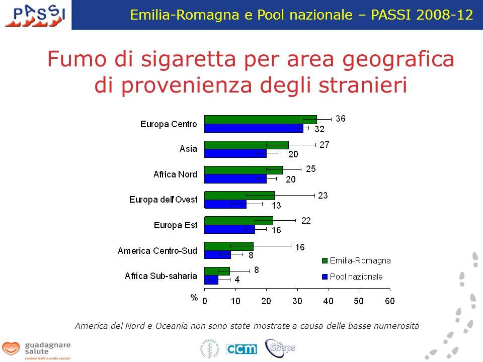 Fumo di sigaretta per area geografica di provenienza degli stranieri America del Nord e Oceania non sono state mostrate a causa delle basse numerosità Emilia-Romagna e Pool nazionale – PASSI 2008-12
