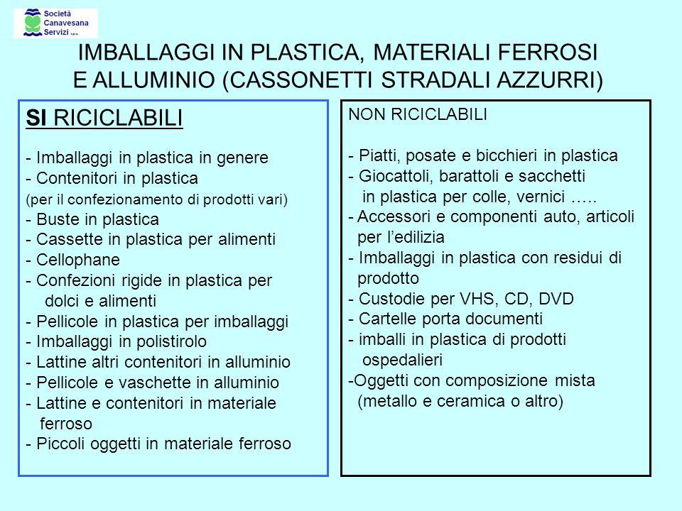 IMBALLAGGI IN PLASTICA, MATERIALI FERROSI E ALLUMINIO (CASSONETTI STRADALI AZZURRI) SI RICICLABILI - Imballaggi in plastica in genere - Contenitori in plastica (per il confezionamento di prodotti vari) - Buste in plastica - Cassette in plastica per alimenti - Cellophane - Confezioni rigide in plastica per dolci e alimenti - Pellicole in plastica per imballaggi - Imballaggi in polistirolo - Lattine altri contenitori in alluminio - Pellicole e vaschette in alluminio - Lattine e contenitori in materiale ferroso - Piccoli oggetti in materiale ferroso NON RICICLABILI - Piatti, posate e bicchieri in plastica - Giocattoli, barattoli e sacchetti in plastica per colle, vernici …..
