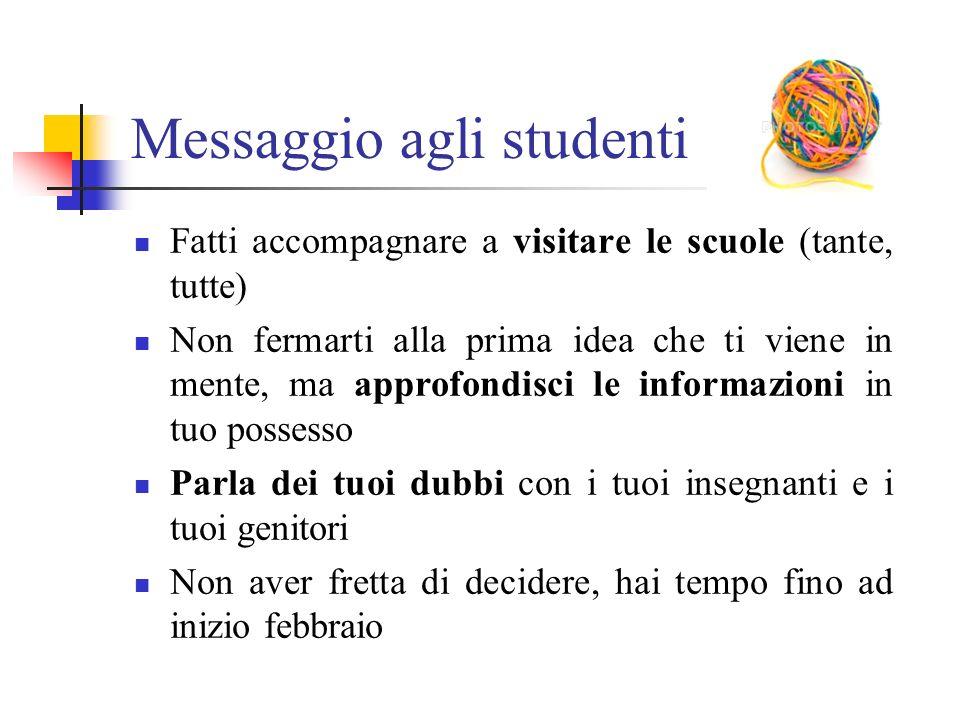 Messaggio agli studenti Fatti accompagnare a visitare le scuole (tante, tutte) Non fermarti alla prima idea che ti viene in mente, ma approfondisci le