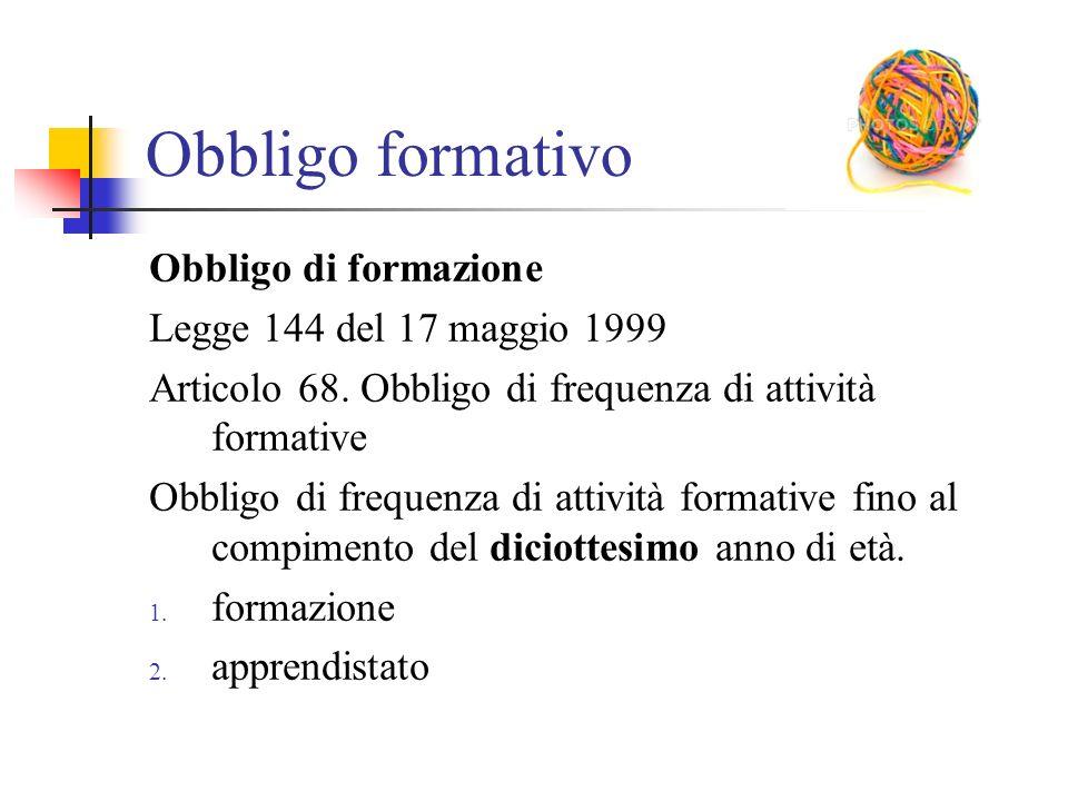 Obbligo formativo Obbligo di formazione Legge 144 del 17 maggio 1999 Articolo 68. Obbligo di frequenza di attività formative Obbligo di frequenza di a