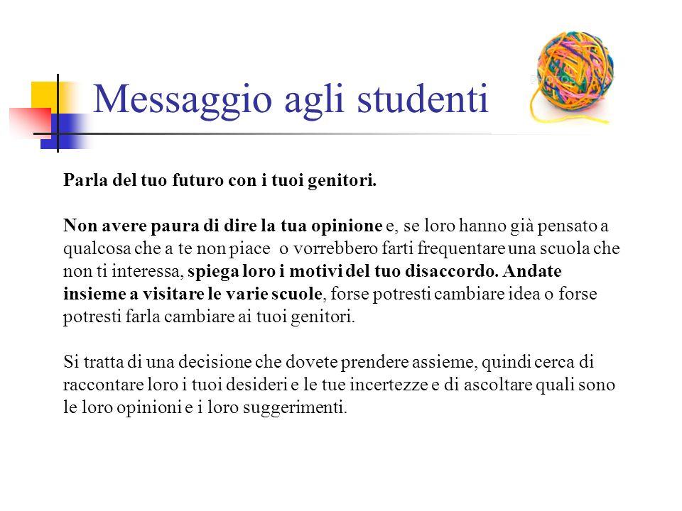 Messaggio agli studenti Parla del tuo futuro con i tuoi genitori.