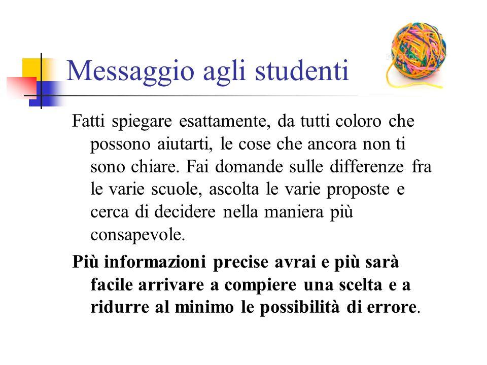 Messaggio agli studenti Fatti spiegare esattamente, da tutti coloro che possono aiutarti, le cose che ancora non ti sono chiare.