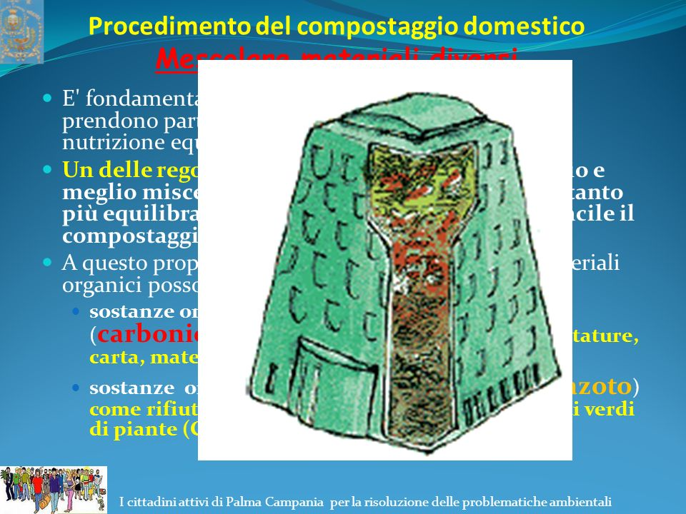 I cittadini attivi di Palma Campania per la risoluzione delle problematiche ambientali Procedimento del compostaggio domestico Mescolare materiali diversi E fondamentale garantire agli organismi viventi che prendono parte al processo di decomposizione una nutrizione equilibrata.