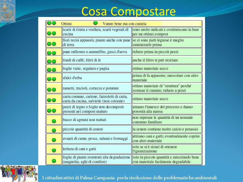I cittadini attivi di Palma Campania per la risoluzione delle problematiche ambientali Cosa Non Compostare
