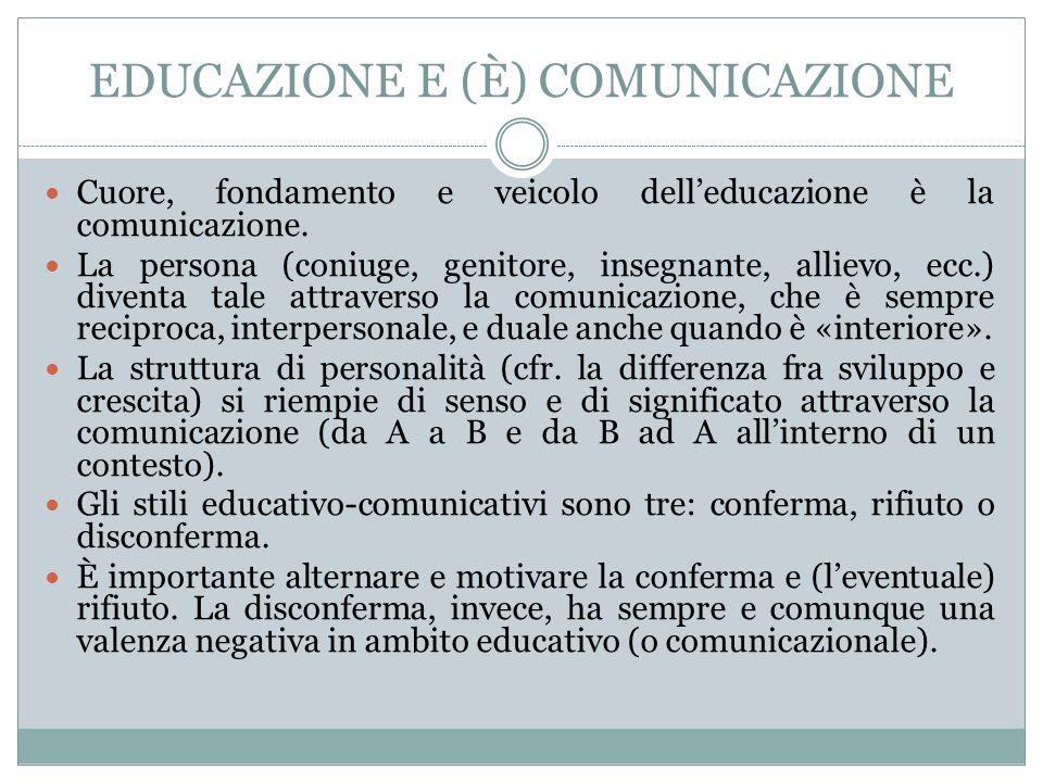 EDUCAZIONE E (È) COMUNICAZIONE Cuore, fondamento e veicolo dell'educazione è la comunicazione.