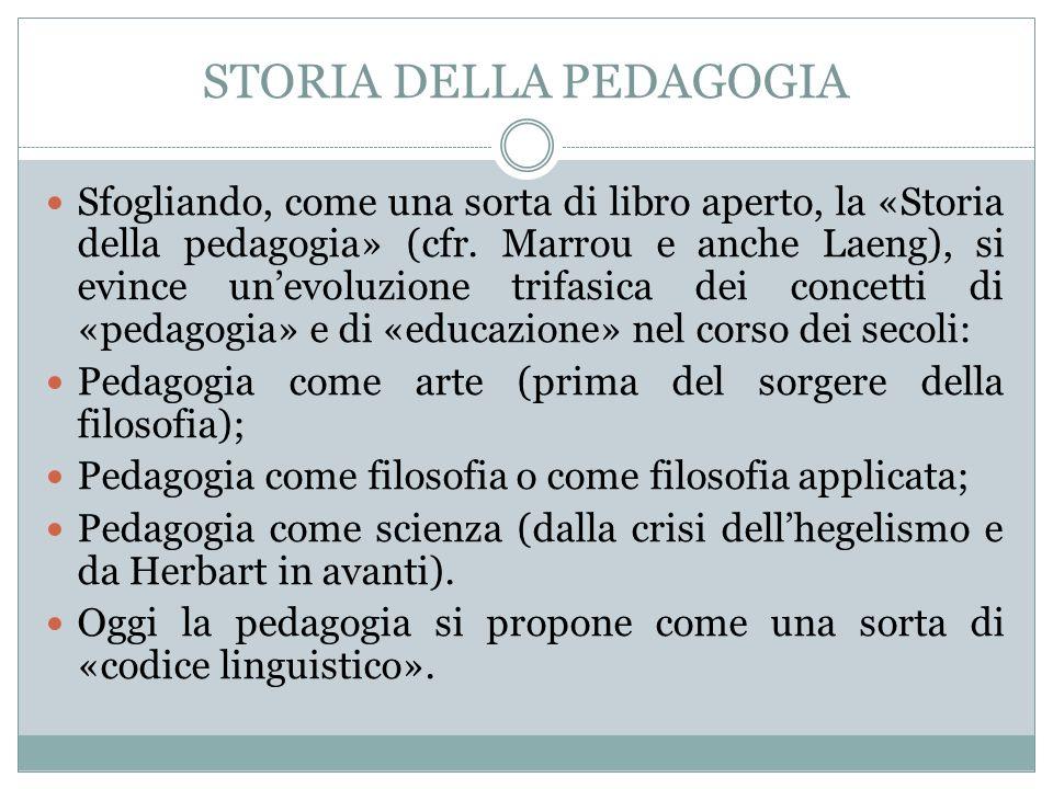 STORIA DELLA PEDAGOGIA Sfogliando, come una sorta di libro aperto, la «Storia della pedagogia» (cfr.